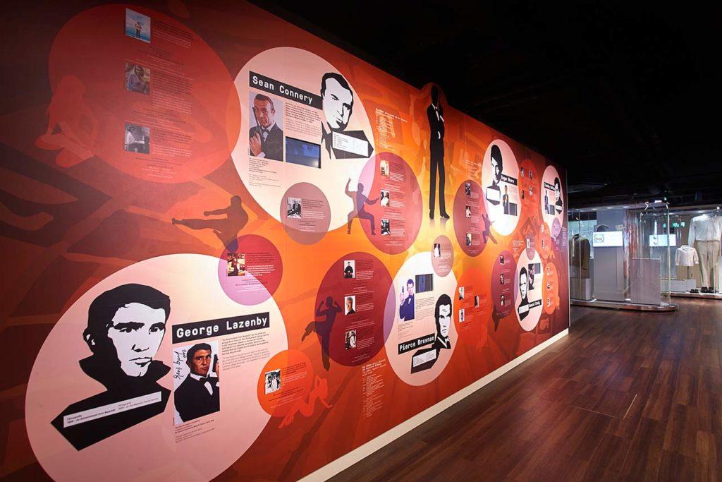 Musée de l'Espionnage à Berlin